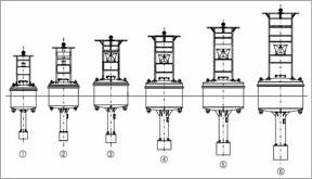 ZLBシリーズ灯浮標
